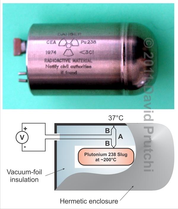 Alcatel plutonium 238 RTG for pacemakers
