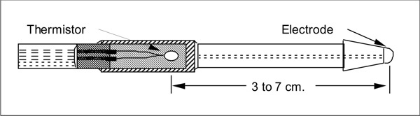 Temperature sensing lead used with the Cook Pacemaker Kelvin Rate-Responsive Pacemaker