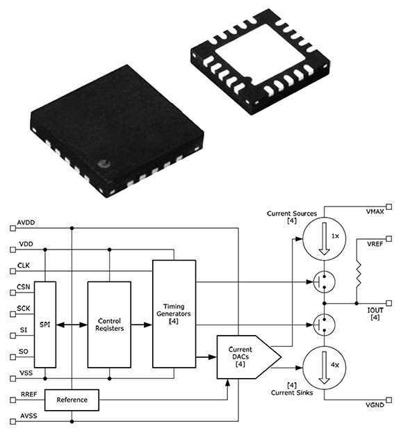 Cactus implantable neurostimulation integrated circuit www.implantable-device.com David Prutchi, PhD